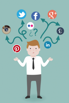 DO YOU KNOW WHAT SOCIAL MEDIA YOU SHOULD BE USING FOR YOUR BUSINESS?