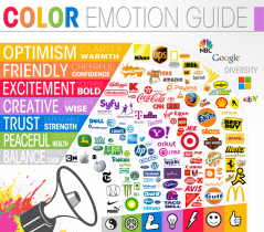 Colour psychology in website design